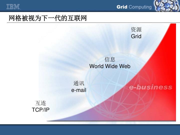 网格被视为下一代的互联网