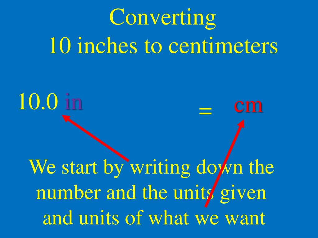 PPT - Metric and Conversions PowerPoint Presentation - ID