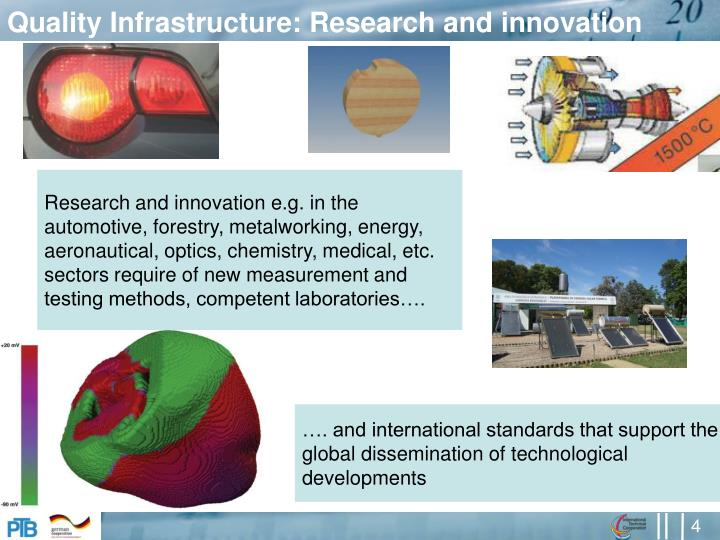 Quality Infrastructure: Research and innovation