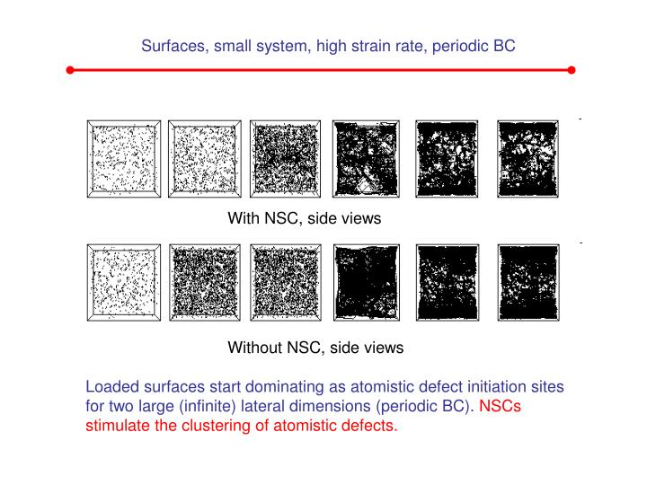 Surfaces, small system, high strain rate, periodic BC