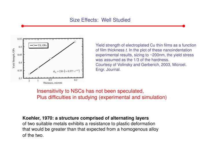 Size Effects:  Well Studied