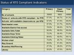 status of rte compliant indicators