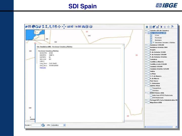 SDI Spain