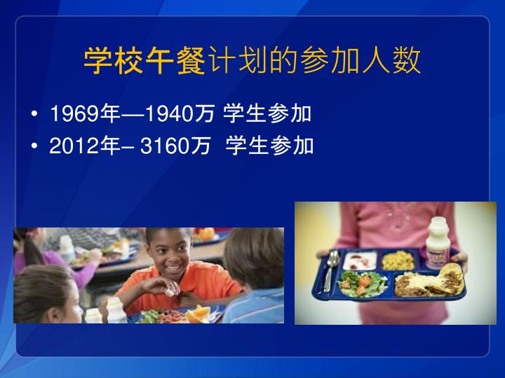 学校午餐计划的参加人数