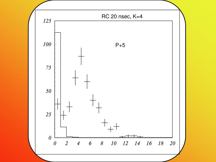 RC 20 nsec, K=4