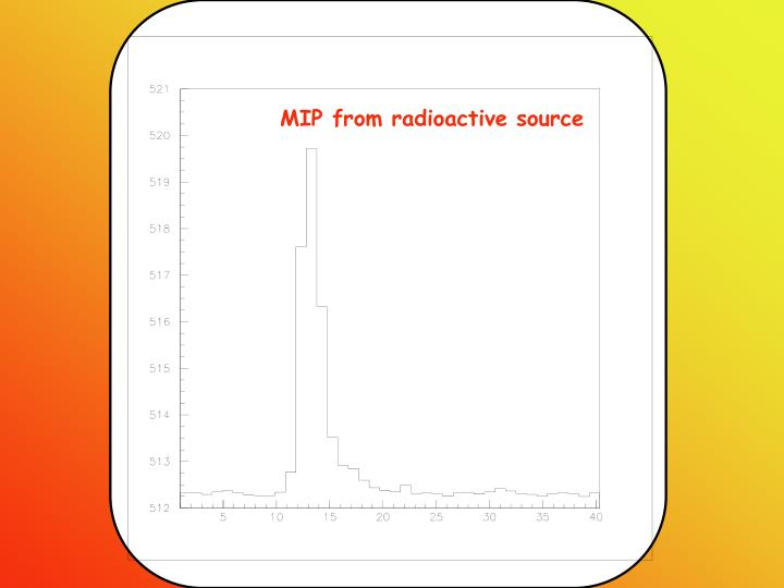 MIP from radioactive source