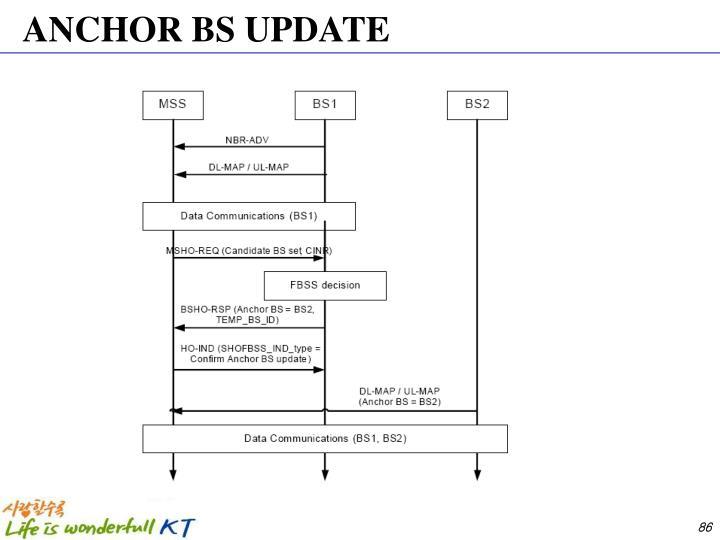 ANCHOR BS UPDATE