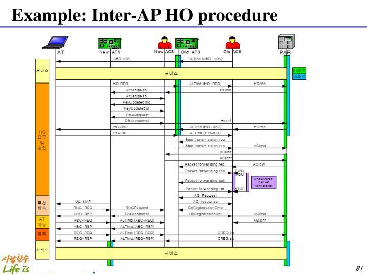 Example: Inter-AP HO procedure