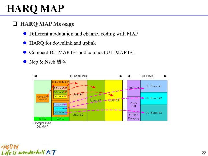 HARQ MAP