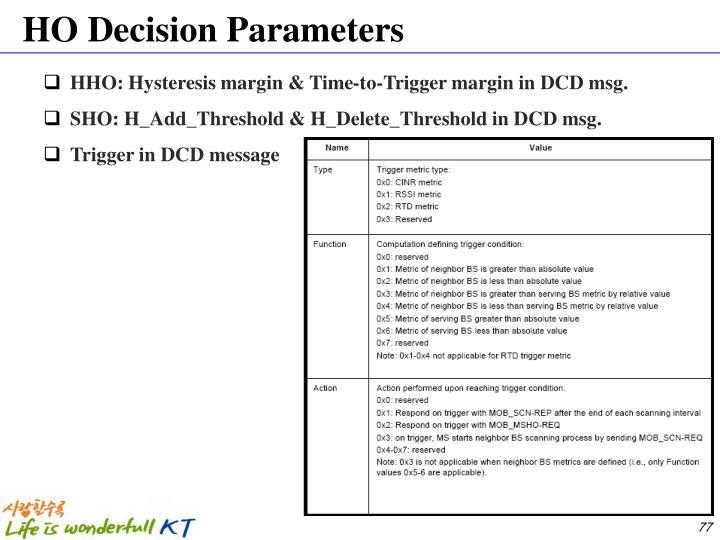 HO Decision Parameters