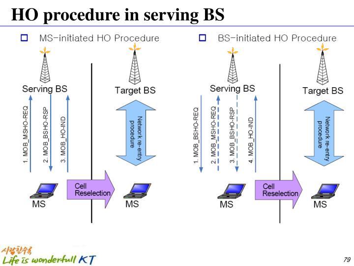 HO procedure in serving BS