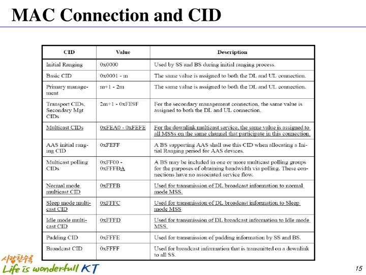 MAC Connection and CID