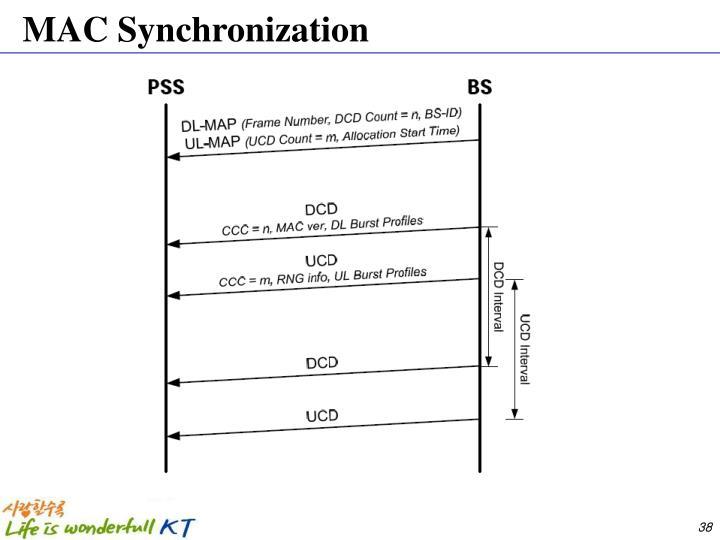 MAC Synchronization