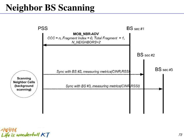 Neighbor BS Scanning