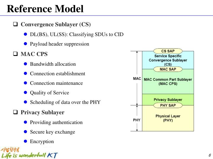 Reference Model