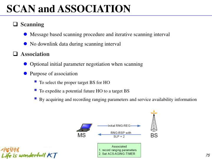 SCAN and ASSOCIATION