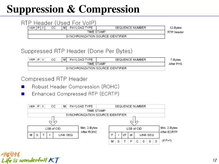 Suppression & Compression