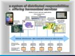 a system of distributed responsibilities offering harmonised services