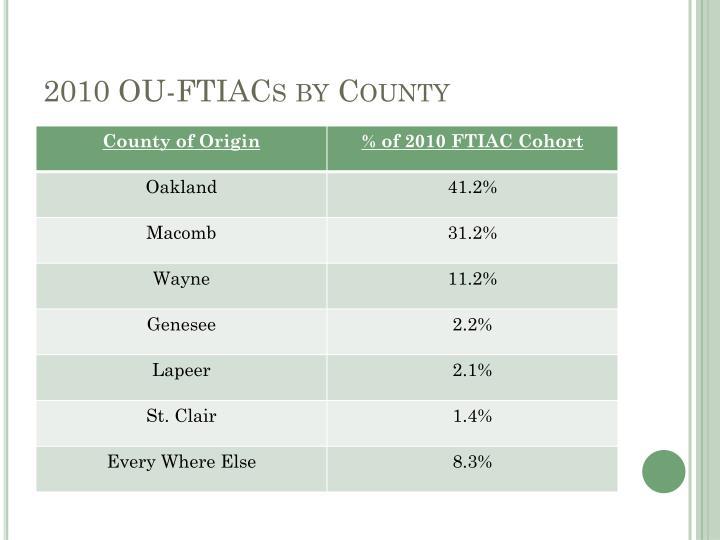 2010 OU-FTIACs by County