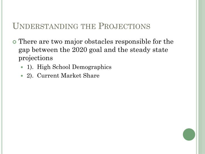 Understanding the Projections