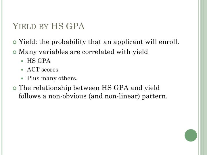 Yield by HS GPA