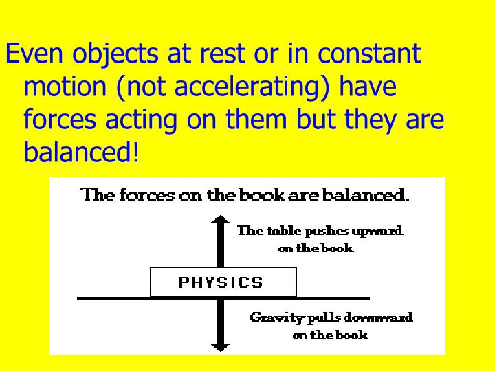 Even objects at rest or in constant motion (not accelerating) have forces acting on them but they are balanced!