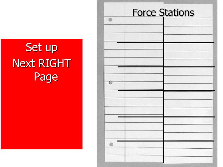 Force Stations