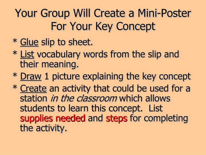 Your Group Will Create a Mini-Poster For Your Key Concept