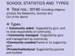 school statistics and types