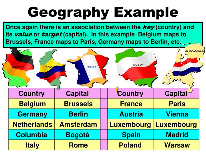 Geography Example