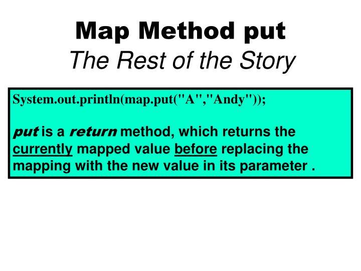 Map Method put