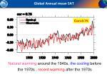 global annual mean sat