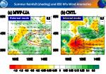 summer rainfall shading and 850 hpa wind anomalies