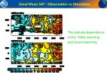 zonal mean sat observation vs simulation