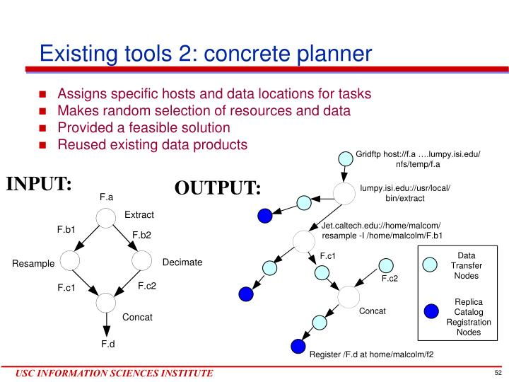 Existing tools 2: concrete planner