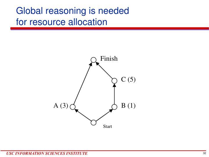 Global reasoning is needed