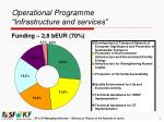 operational programme infrastructure and services