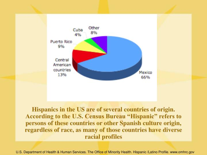 "Hispanics in the US are of several countries of origin. According to the U.S. Census Bureau ""Hispanic"" refers to persons of these countries or other Spanish culture origin, regardless of race, as many of those countries have diverse racial profiles"