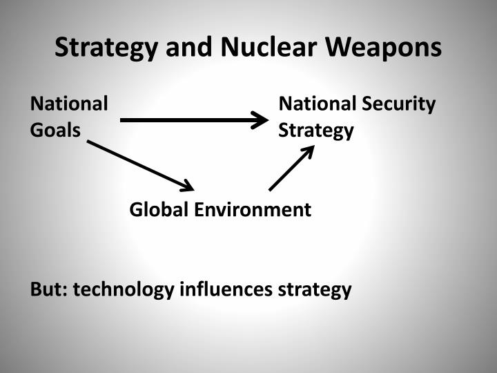 strategy and nuclear weapons n.