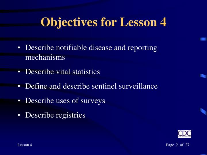 Objectives for Lesson 4