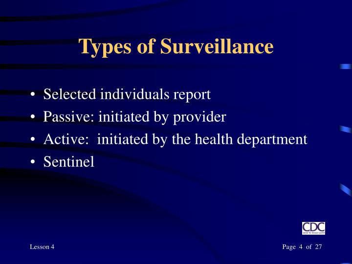 Types of Surveillance