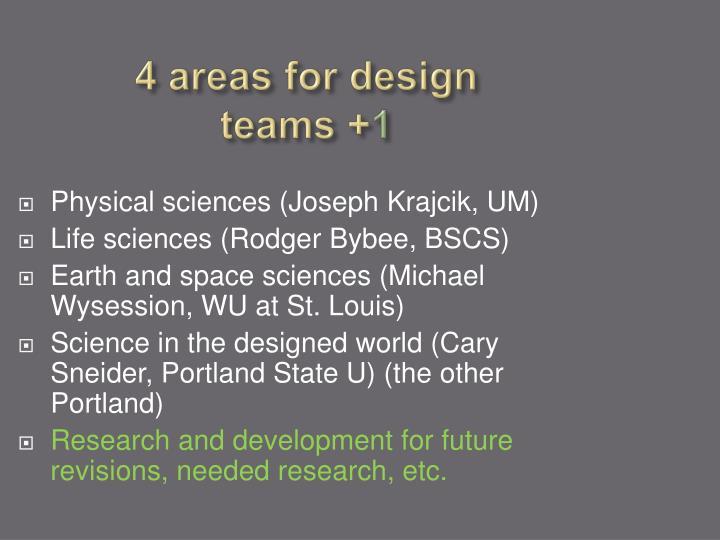 4 areas for design teams +