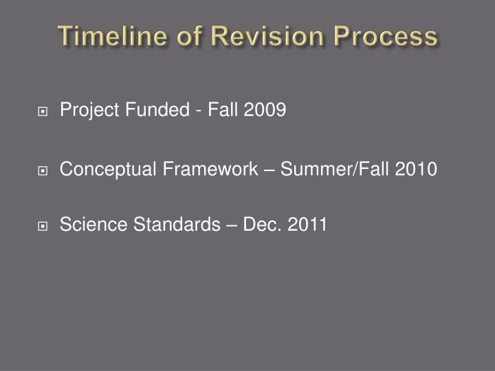 Timeline of Revision Process