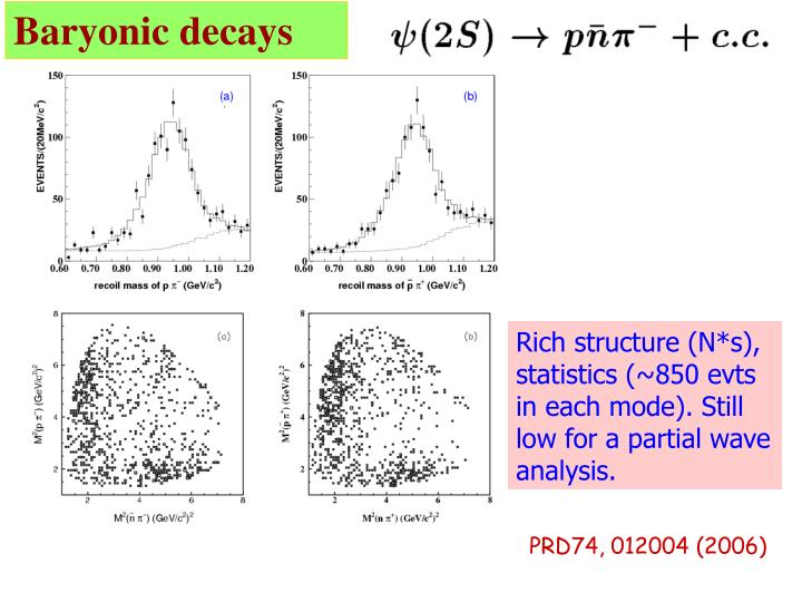 Baryonic decays