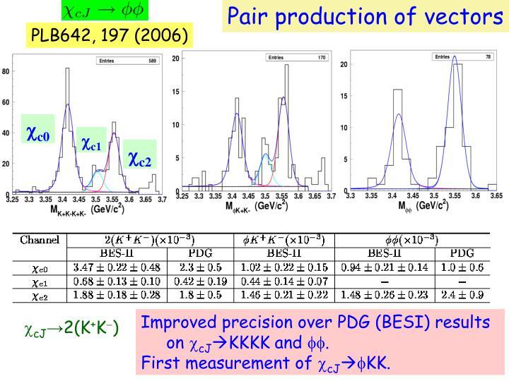 Pair production of vectors