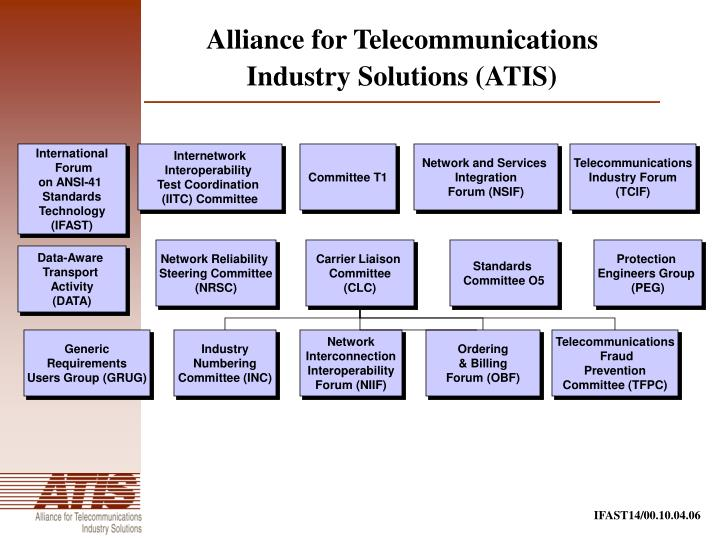 Alliance for Telecommunications