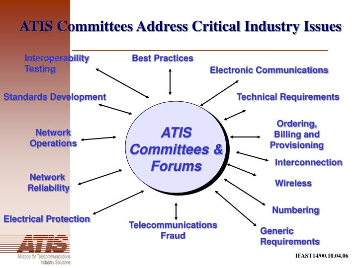 ATIS Committees Address Critical Industry Issues