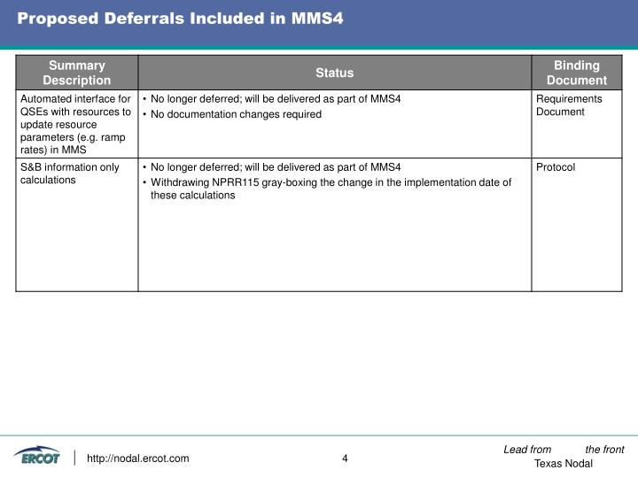 Proposed Deferrals Included in MMS4
