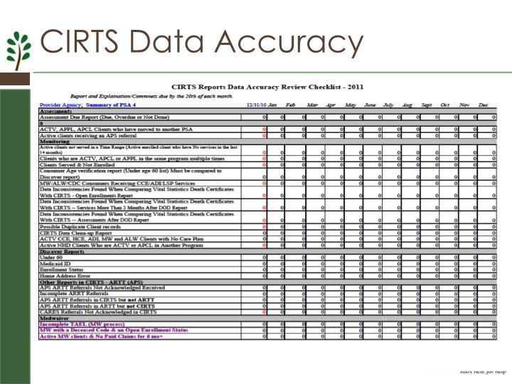 CIRTS Data Accuracy