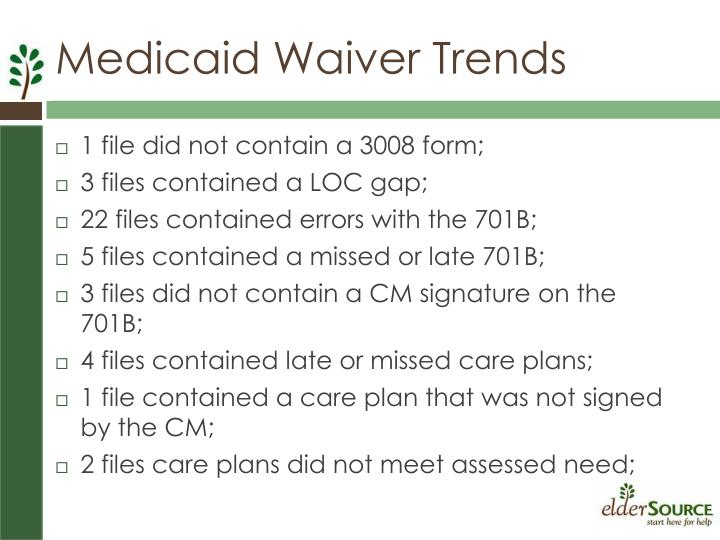 Medicaid Waiver Trends